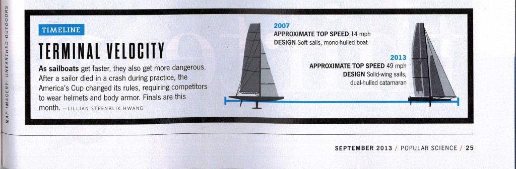America's Cup Timelinelet, Popular Science - September 2013
